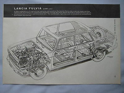 Lancia Fulvia Cutaway Drawing No.1