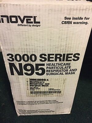 iNOVEL 3000 Series N95 Respirator / Surgical Mask Case Of 8 Boxes Of 20 Sealed