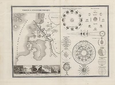 1839 MONIN old antique CLASSICAL MODERN ATLAS maps WORLD GEOGRAPHY towns DVD B6