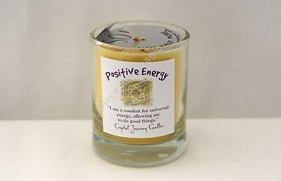 Positive Energy SCENTED Soy Wax Herbal Glass Votive Candle