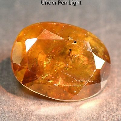 1.29 Cts Unheated Rare Color Change Natural Sphene Gemstones