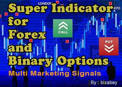 Forex Multi Marketing Signals Indicator with Buy/Sell Alerts - MT4 (OFFER)