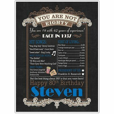 80th Birthday Chalkboard Born in 1937 Stats Sign Photo Prop Poster