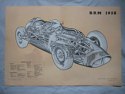 1958 BRM F1 car Cutaway Drawing