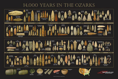 "Arrowhead Timeline Poster - ""14,000 Years in the Ozarks"""