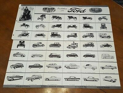 Evolution of the Ford, Ford Motor Co. Poster