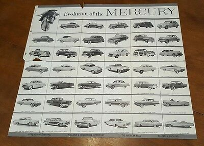 Evolution of the Mercury Ford Motor Company Poster