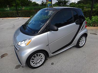 2014 Smart Fortwo  2014 Smart Fortwo Electric Drive Low Miles!! Great Condition!! Very Low Miles!!