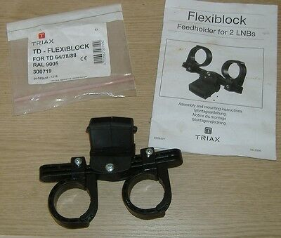 Flexiblock For Mounting 2 LNB's On One Satellite Dish For Triax Dish.Instruction
