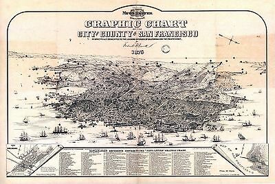 SAN FRANCISCO CALIFORNIA c1875 old map genealogy family history ca33