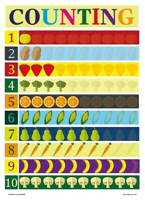 New Counting Number Association Poster