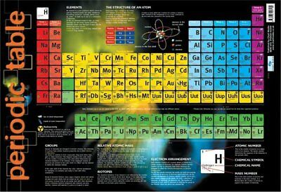 New Periodic Table Educational Chart Mini Poster