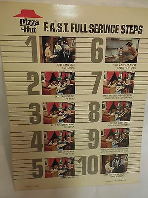 Vintage Pizza Hut  Full service Steps. A  How to Tutorial ( Note Old Uniforms) 1