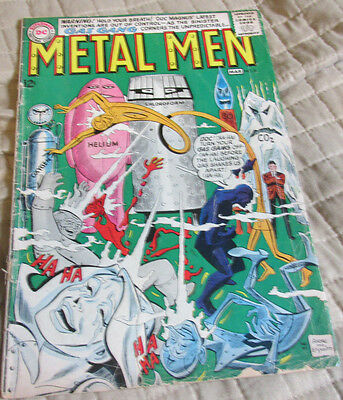 Metal Men #6 Reader Copy