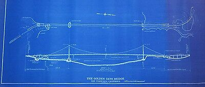 Golden Gate Bridge Authentic Blueprint
