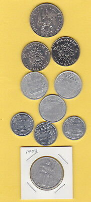 Polynesia French NEW CALEDONIA - World Coins: Suitable -Travellers or Collectors