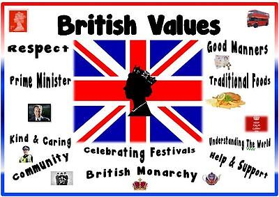 BRITISH VALUES POSTER - A4 laminated poster- OFSTED- nursery childminder school