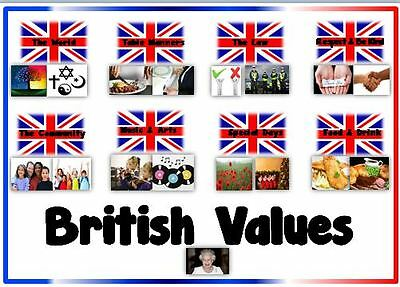 BRITISH VALUES POSTER - A4 laminated- OFSTED- nursery childminder school