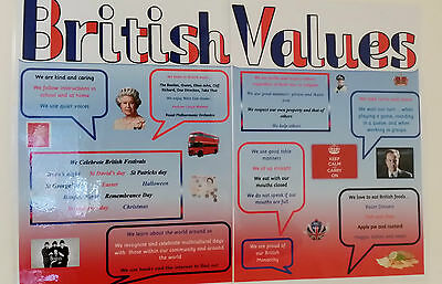 BRITISH VALUES POSTER - A3 (2X A4 sheets) - OFSTED- nursery childminder school