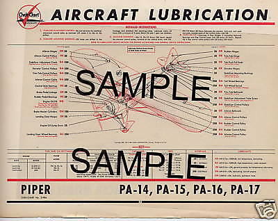 Taylorcraft B B-12 Model Aircraft Lubrication Chart Cc