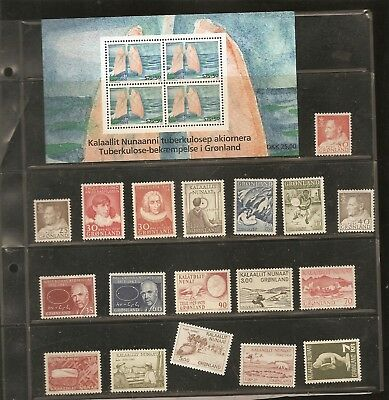 lot de timbres GROENLAND NEUF