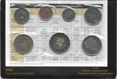 2006 Canadian Proof Like Set