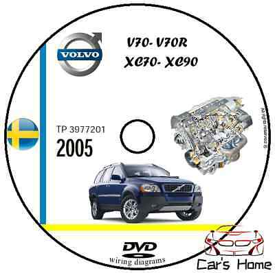 MANUALE OFFICINA VOLVO V70 V70R XC70 XC90 my 2005 WORKSHOP MANUAL DVD