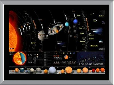 The Solar System A1 To A4 Size Poster Prints