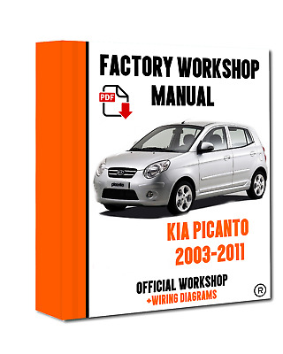 Kia picanto 2012 2016 factory service repair manual 749 official workshop manual service repair kia picanto i 2003 2011 asfbconference2016 Choice Image