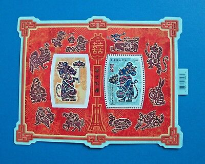 Canada 2008 Year of the Rat Sheet MNH VF