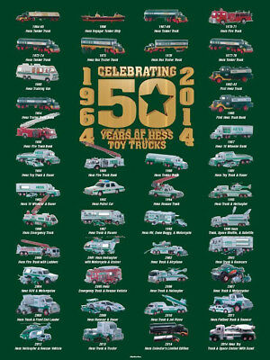 2014 Hess Toy Truck 50th Anniversary Poster Collector's Lmited Edition