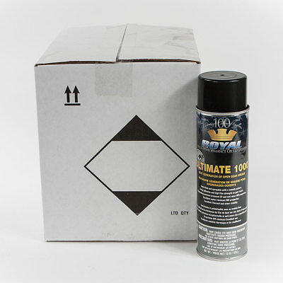2 Pk Royal Ultimate 1000 Open Gear Grease 15 Oz Aerosol Cans