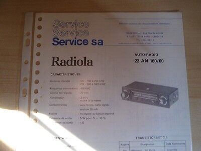 Doc. technique Autoradio Radiola 22 AN 160 / 00