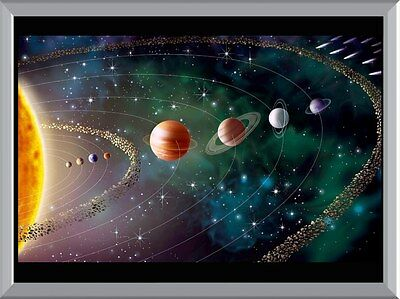 Solar System Planets A1 To A4 Size Poster Prints