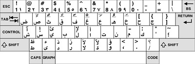 Typing services Arabic and many other languages 65 words/min 5 $ for 250 Words