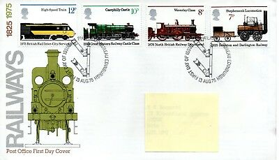GB - FIRST DAY COVER - FDC - COMMEMS -1975- RAILWAYS - Pmk PB