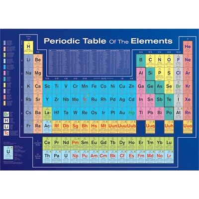 Periodic Table Of Elements (factually Correct) - New Poster
