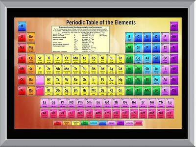 Periodic Table Elements A1 To A4 Size Poster Prints