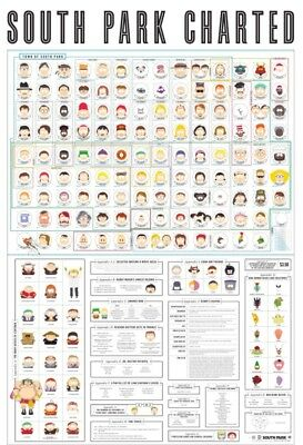 "South Park Charted Poster 24"" X 36"""