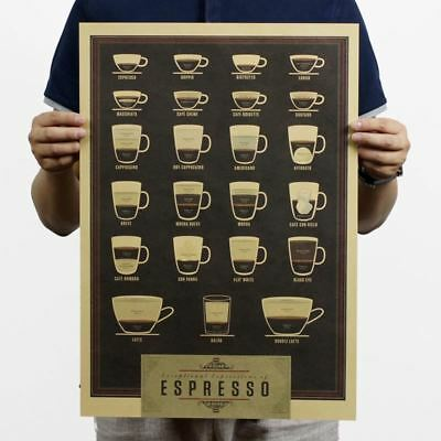 Nostalgia retro Classic Italy Cafe Coffee Kraft Paper Poster vintage Wall Sticke