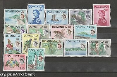 DOMINICA Commerative Issues