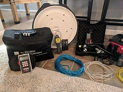 Energy Auditing Equipment Package