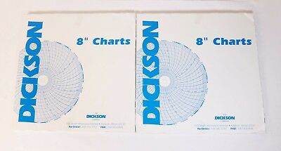 2 Pkgs/60 Chart Replacement Dickson Recorder 7-Day 0 to 1100° F 8-inch C418