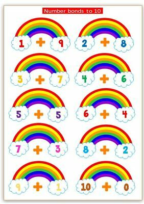 Number Bonds  To 10 - A4 Laminated Poster - Eyfs - Maths-Numeracy- Sums