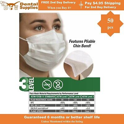 50X Defend Dual Fit Pleasted EarLoop Surgical Flu Medical Face Mask Level 3 BLUE