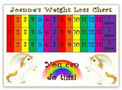 PERSONALISED WEIGHT LOSS Chart - HEARTS- Slimming World/Weight