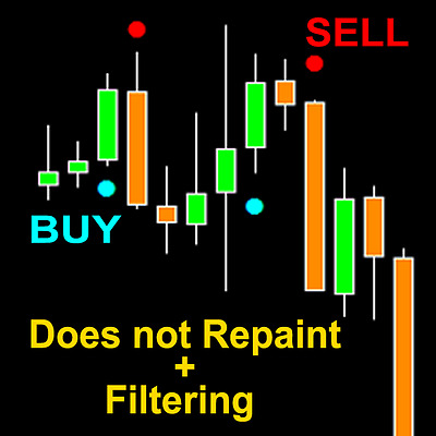 FOREX SUPER Arrow Signals Indicator with Buy/Sell Alerts