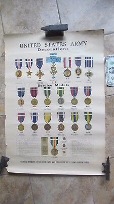 COLORFUL, Large 1940 US ARMY RECRUITING OFFICE POSTER, Medals, Decorations, WWII