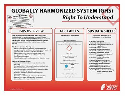 Zing GHS Right to Understand Poster, 18x24, 6036