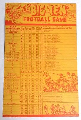 P668 Vintage: BIG TEN FOOTBALL GAME Instruction Board Lundquist Wheaties (1936)